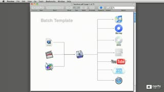 01. Intro to Using Compressor Templates