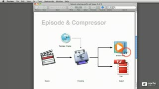 62. Using a Windows Media Episode Template in Compressor