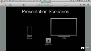 35. From iOS to Apple TV