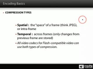 27. Spatial and Temporal Compression