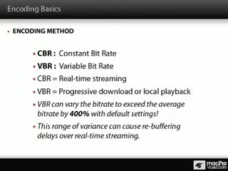 32. An Introduction to CBR and VBR Encoding Methods