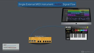 4. Basic Audio Signal Flow