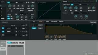 22. Additive Synthesis