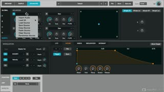 26. Cross & Additive Synthesis