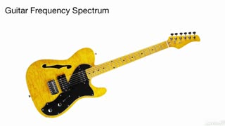20. The Guitar's Frequency Spectrum: Pt.1