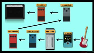 16. Volume Pedal Placement