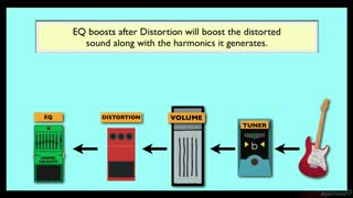 21. EQ & Distortion: Boosts