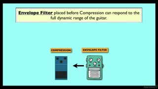25. Envelope Filters & Compression