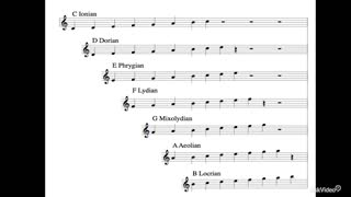 13. Modes from the Major Scale