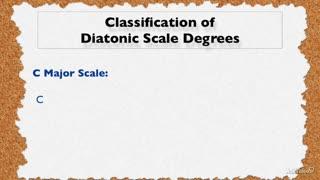 4. Building Diatonic Progressions