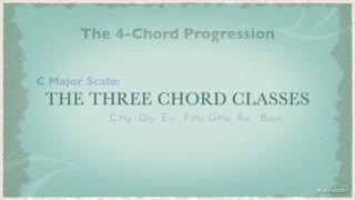 6. The Three Chord Classes