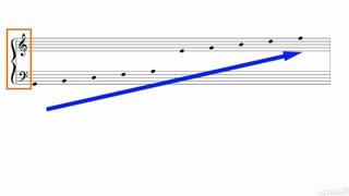 9. Ledger Lines