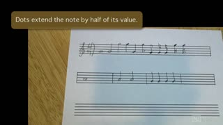 14. Dotted Note Values