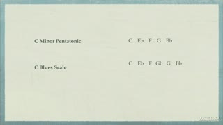 21. The Blues Scale