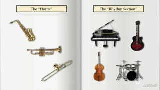 7. The Instruments of Jazz
