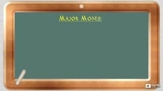 15. The Modes - Part 3