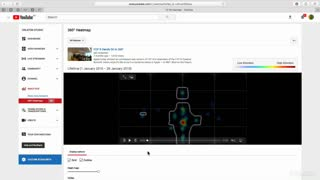 21. YouTube 360 Heatmaps