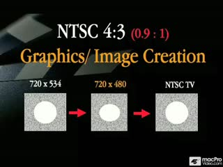 08: NTSC Pixel Aspect Ratio