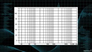 8. Hertz (Hz) & kiloHertz (kHz)