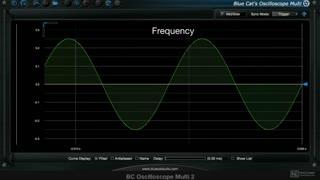 13. Hertz/kiloHertz | Frequency Response