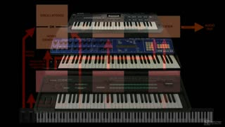 26. FM Synthesis | DX7