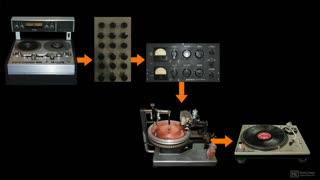 15. M-S (Mid-Side) Processing Basics