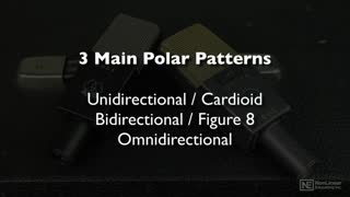 12. Polar Response Patterns