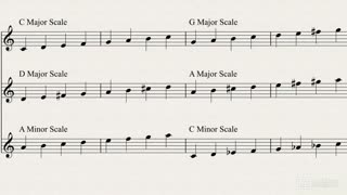 11. Major Scale Structure