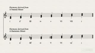 22. Harmonic Minor Harmony, Dominant V in Minor