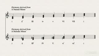 23. Melodic Minor Harmony