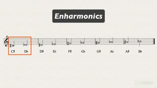 5. Extended Accidentals and Enharmonics