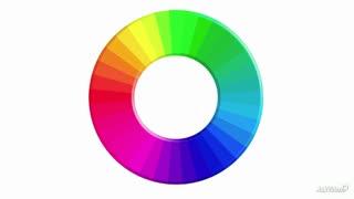 3. RGB Versus CMYK