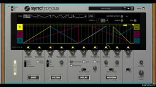 1. The Synchronous Interface