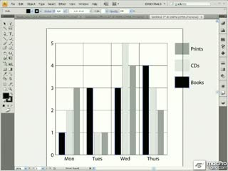 40. Changing Graph Column Designs