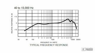 13. Frequency Response