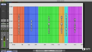 3. Musical EQ Frequency Range