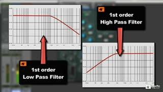 6. Filter Types - Part2