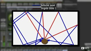 (The) Art of Audio Recording: Spatial Effects - Preview Video