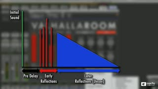 8. Early Reflections Vs Late Reflections (Decay)