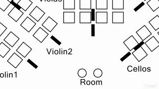 6. Room Stage Plan