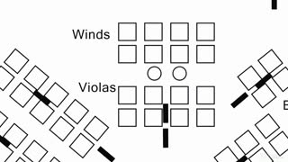 8. Brass & Winds Stage Plan