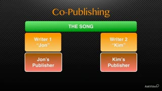 14. Co-Publishing