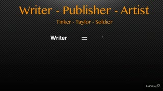 7. Writer, Publisher & Artist