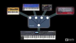 10. MIDI Channels & Channel Voice Messages Primer