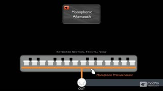 20. Comparison of Mono & Poly Aftertouch-based Effects