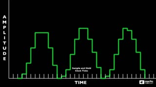 04. Staircase Waveforms
