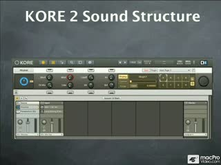 13. KORE's Sound Structure