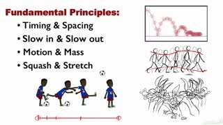 5. Key Frames & Inbetweens