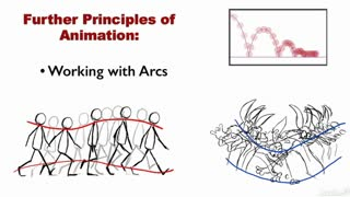 7. Working with Arcs
