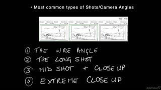 17. Drawing Camera Angles